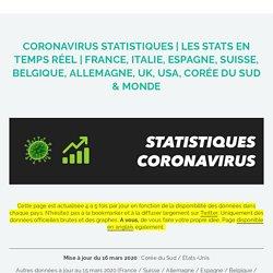 ▷ Coronavirus statistiques Belgique