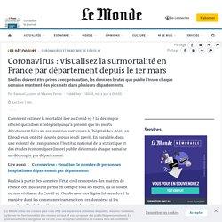 Coronavirus: visualisez la surmortalité en France par département depuis le 1ermars