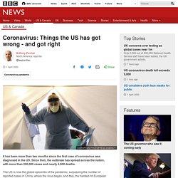 Coronavirus: Things the US has got wrong - and got right