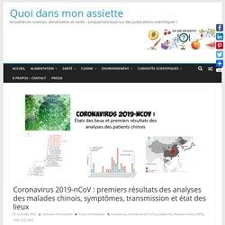 Coronavirus 2019-nCoV : premiers résultats des analyses des malades chinois, symptômes, transmission et état des lieux - Quoi dans mon assiette