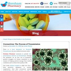Coronavirus: The Process of Transmission