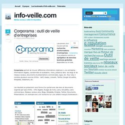 Corporama : outil de veille d'entreprises - Veille concurrentielle