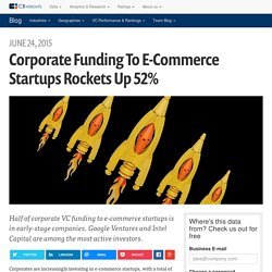 Corporate Funding To E-Commerce Startups Rockets Up 52%