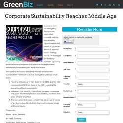 Corporate Sustainability Reaches Middle Age
