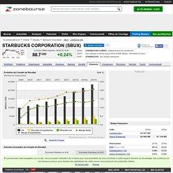 Starbucks Corporation : Données financières, estimations et prévisions pour Starbucks Corporation