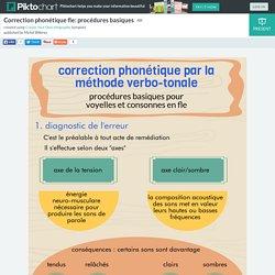 Correction phonétique fle: procédures basiques