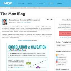 Correlation vs. Causation (A Mathographic)