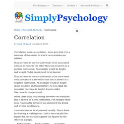 Correlation Method in Psychology