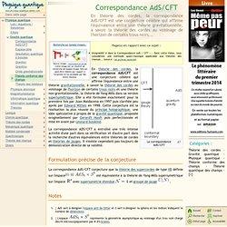 Correspondance AdS/CFT