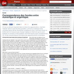 Correspondance des focales entre numérique et argentique.
