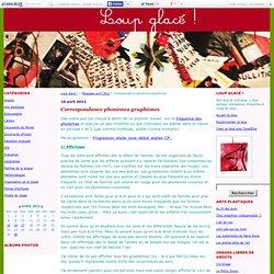 Correspondance phonèmes graphèmes