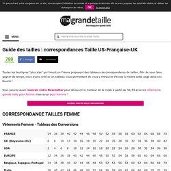 Guide des tailles : correspondances Taille US-Française-UK