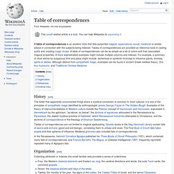 Table of correspondences