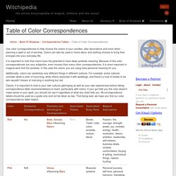Color Correspondences