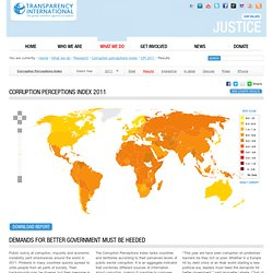 Corruption Perceptions Index: Transparency International