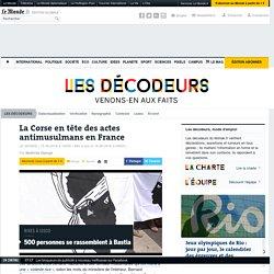 La Corse en tête des actes antimusulmans en France