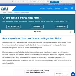 Cosmeceutical Ingredients Market Analysis and Review 2019 - 2029