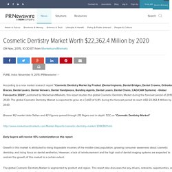 Cosmetic Dentistry Market Worth $22,362.4 Million by 2020