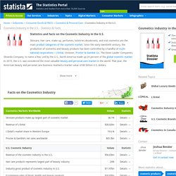 Cosmetics Industry in the U.S. - Statistics & Facts