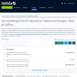 Les cosmétiques bio et naturels en France et en Europe