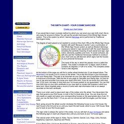 Horoscopes Within