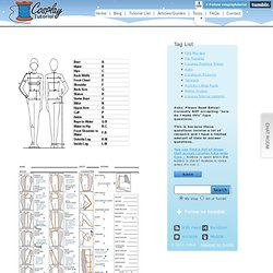 Cosplay Tutorial, For those who are planning to start sewing their...