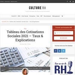 Tableau des Cotisations Sociales 2021 - Taux & Explications