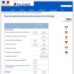 Taux et plafonds de cotisations de sécurité sociale et de chômage en France