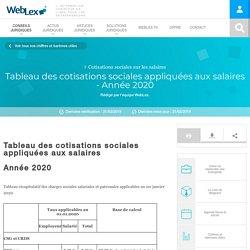 Tableau des cotisations sociales sur salaires 2020 - WebLex