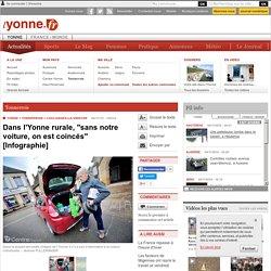"""COULANGES-LA-VINEUSE (89580) - Dans l'Yonne rurale, """"sans notre voiture, on est coincés"""" [Infographie]"""