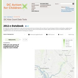 DC Kids Count Data Tools