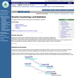 Granite Countertops and Radiation