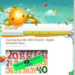 Counting from 80-100 in French - Counting in French