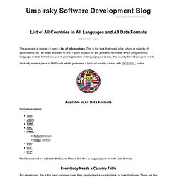 List of All Countries in All Languages and All Data Formats | Umpirsky Software Development Blog