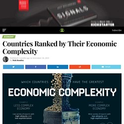 Countries Ranked by Their Economic Complexity