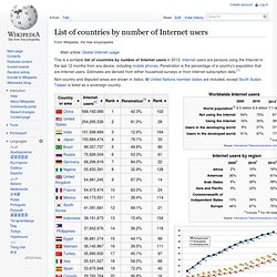 List of countries by number of Internet users - Wikipedia, the f