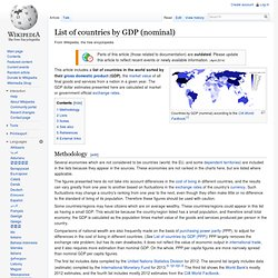 List of countries by GDP (nominal)
