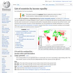 List of countries by income equality