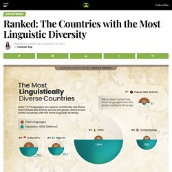 Ranked: The Countries with the Most Linguistic Diversity