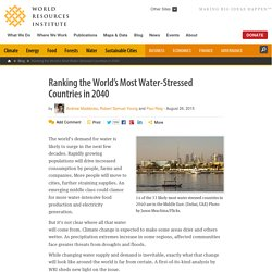 Ranking the World's Most Water-Stressed Countries in 2040