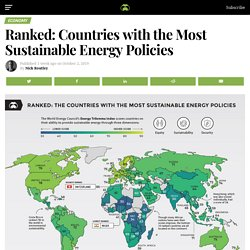 Ranked: The Countries with the Most Sustainable Energy Policies