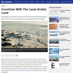 #6 Countries With The Least Arable Land