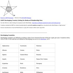 Country List for IAWP Membership Fee Information