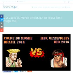 JO vs Coupe du Monde de foot, qui est le plus fort ? [Infographie] — Digital Sport
