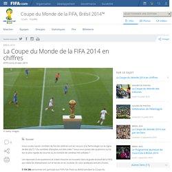 La Coupe du Monde de la FIFA 2014 en chiffres
