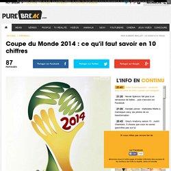 Coupe du Monde 2014 : ce qu'il faut savoir en 10 chiffres