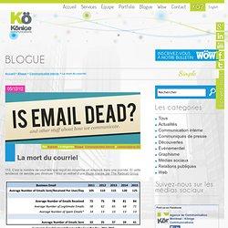 La mort du courriel