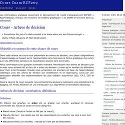 Cours - Arbres de décision — Cours Cnam RCP209