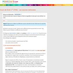 Cours de Droit 1re STMG - Les sources nationales