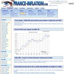 COURS EURO CONTRE DOLLAR